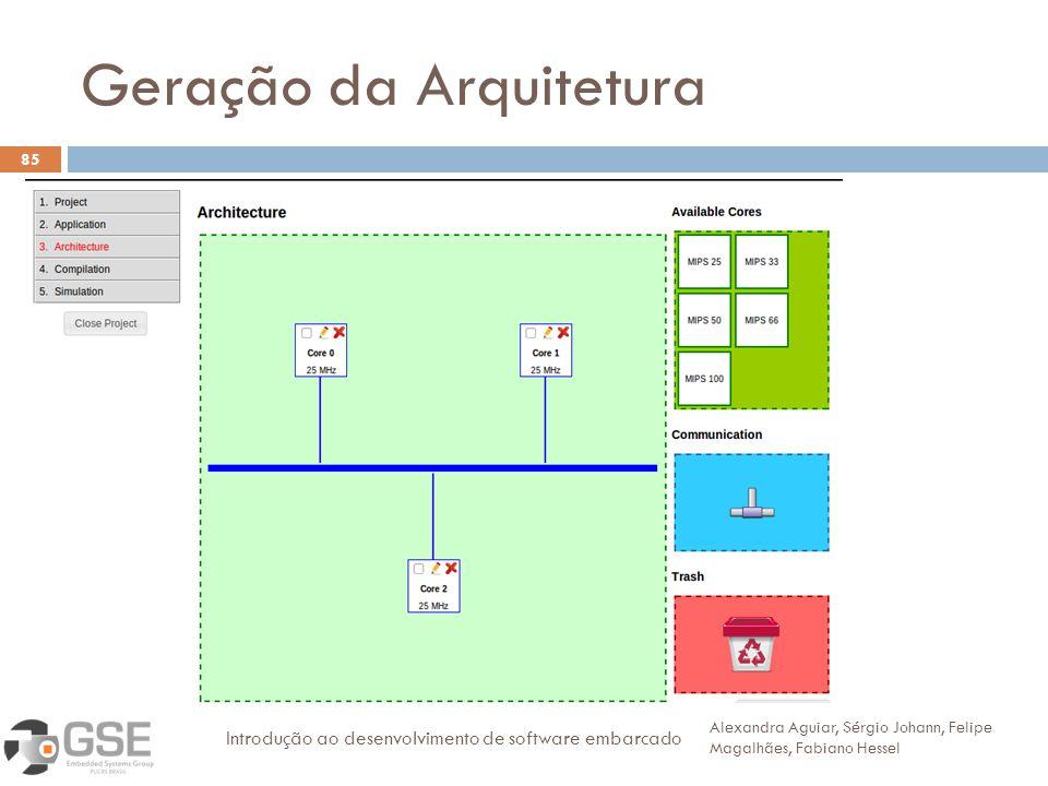 Geração da Arquitetura 85 Alexandra Aguiar, Sérgio Johann, Felipe Magalhães, Fabiano Hessel Introdução ao desenvolvimento de software embarcado