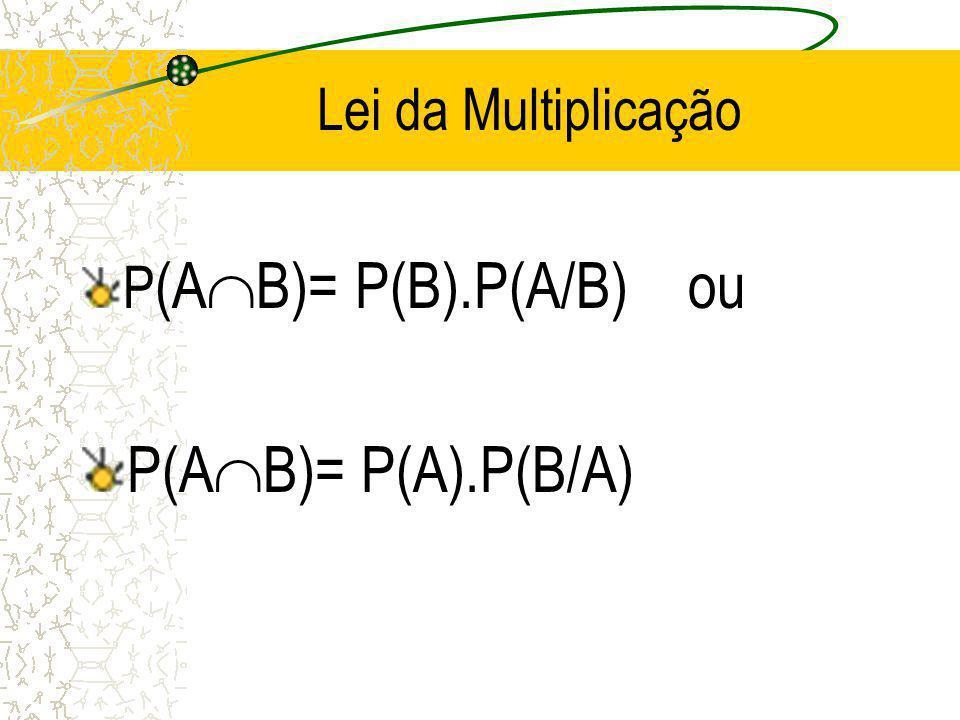EVENTOS INDEPENDENTES Quando a probabilidade de um evento não é afetada pela ocorrência de outro evento. P(A/B)=P(A) ou P(B/A)=P(B)