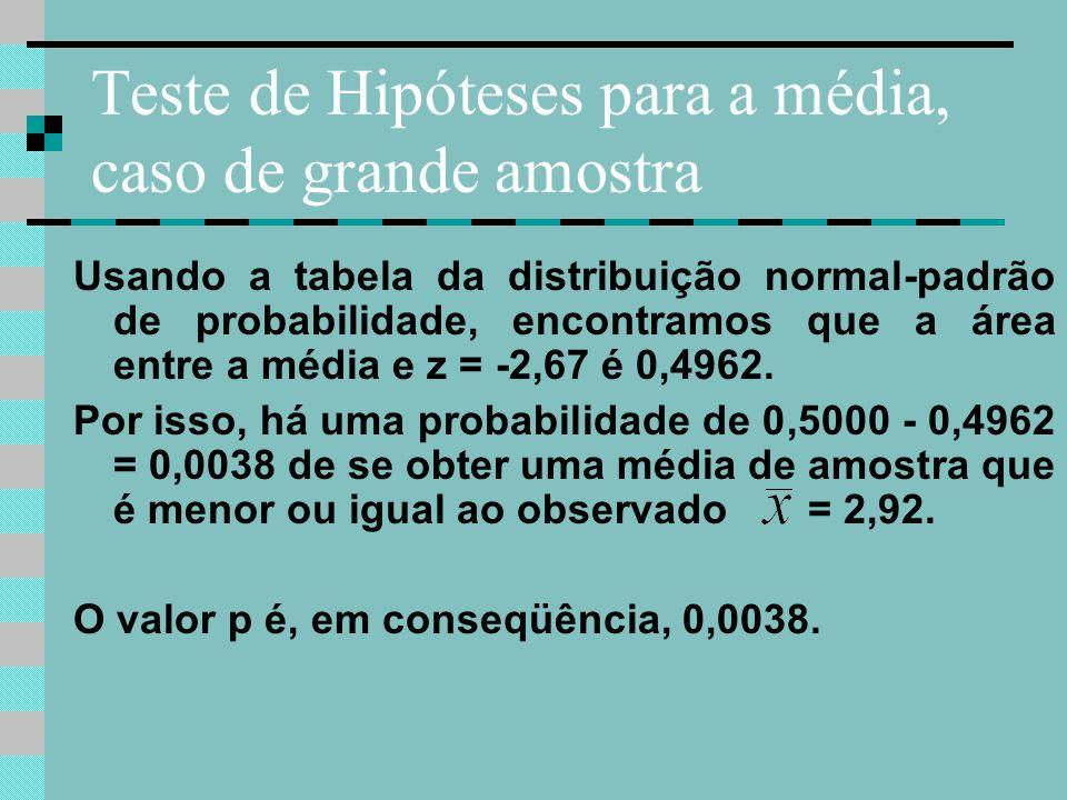 Teste de Hipóteses para a média, caso de grande amostra Usando a tabela da distribuição normal-padrão de probabilidade, encontramos que a área entre a média e z = -2,67 é 0,4962.