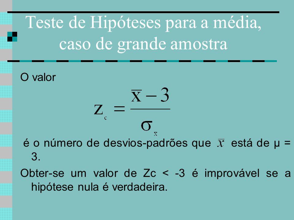 Teste de Hipóteses para a média, caso de grande amostra A questão-chave é: De que tamanho a estatística do teste z precisa ser antes que tenhamos suficiente evidência para rejeitar a hipótese nula?