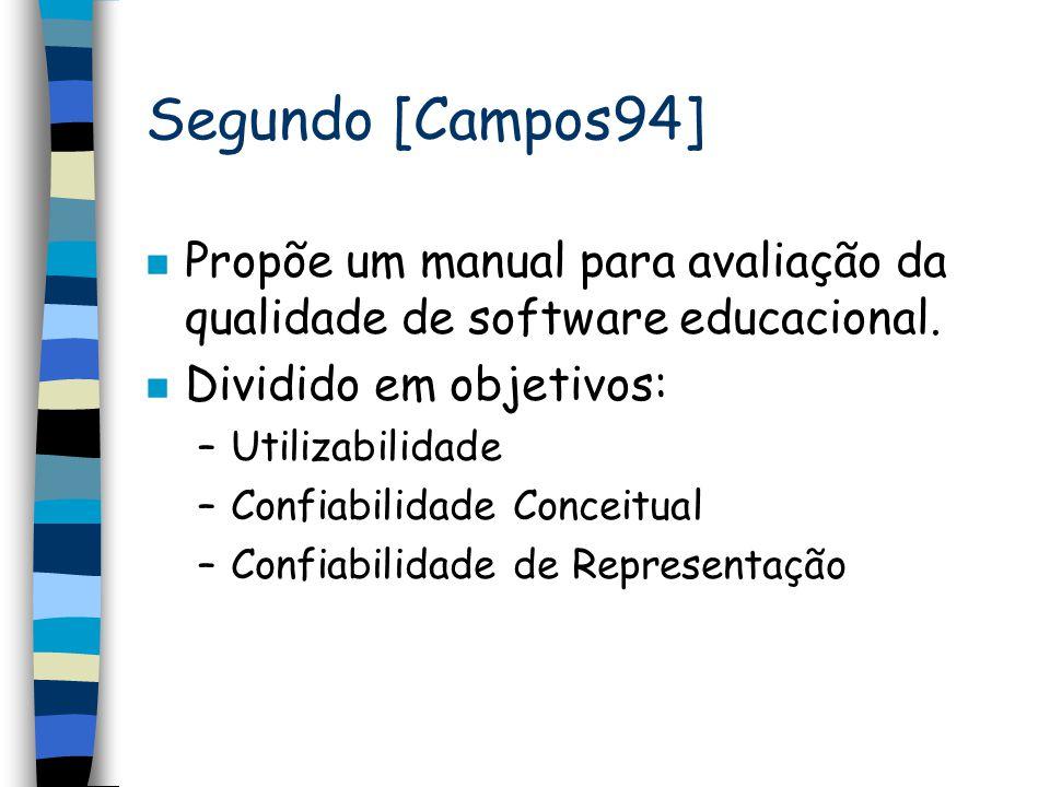 Segundo [Campos94] n Propõe um manual para avaliação da qualidade de software educacional. n Dividido em objetivos: –Utilizabilidade –Confiabilidade C