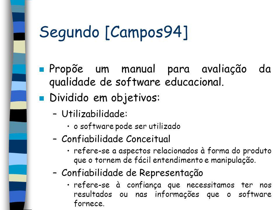 Segundo [Campos94] n Propõe um manual para avaliação da qualidade de software educacional. n Dividido em objetivos: –Utilizabilidade: o software pode