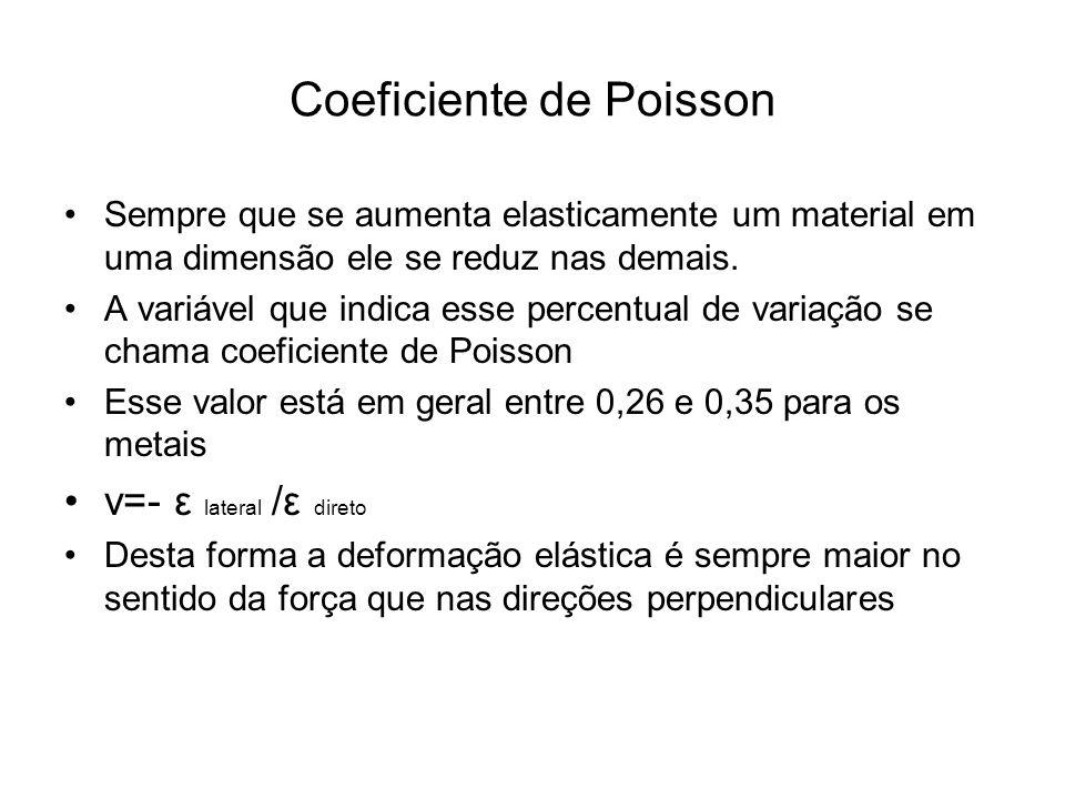 Coeficiente de Poisson Sempre que se aumenta elasticamente um material em uma dimensão ele se reduz nas demais. A variável que indica esse percentual