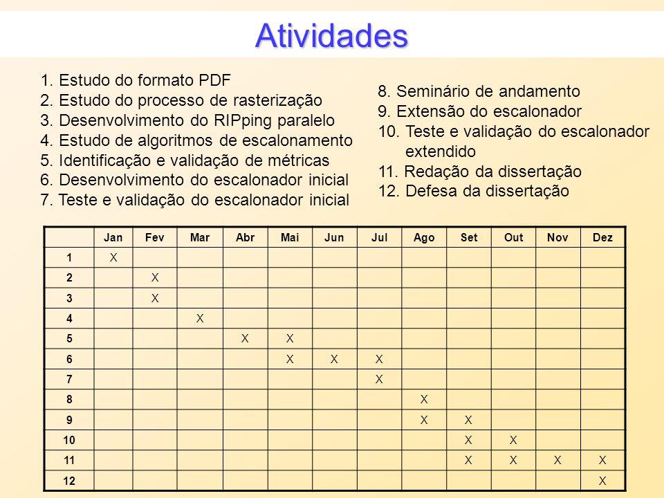 Atividades 1. Estudo do formato PDF 2. Estudo do processo de rasterização 3. Desenvolvimento do RIPping paralelo 4. Estudo de algoritmos de escaloname