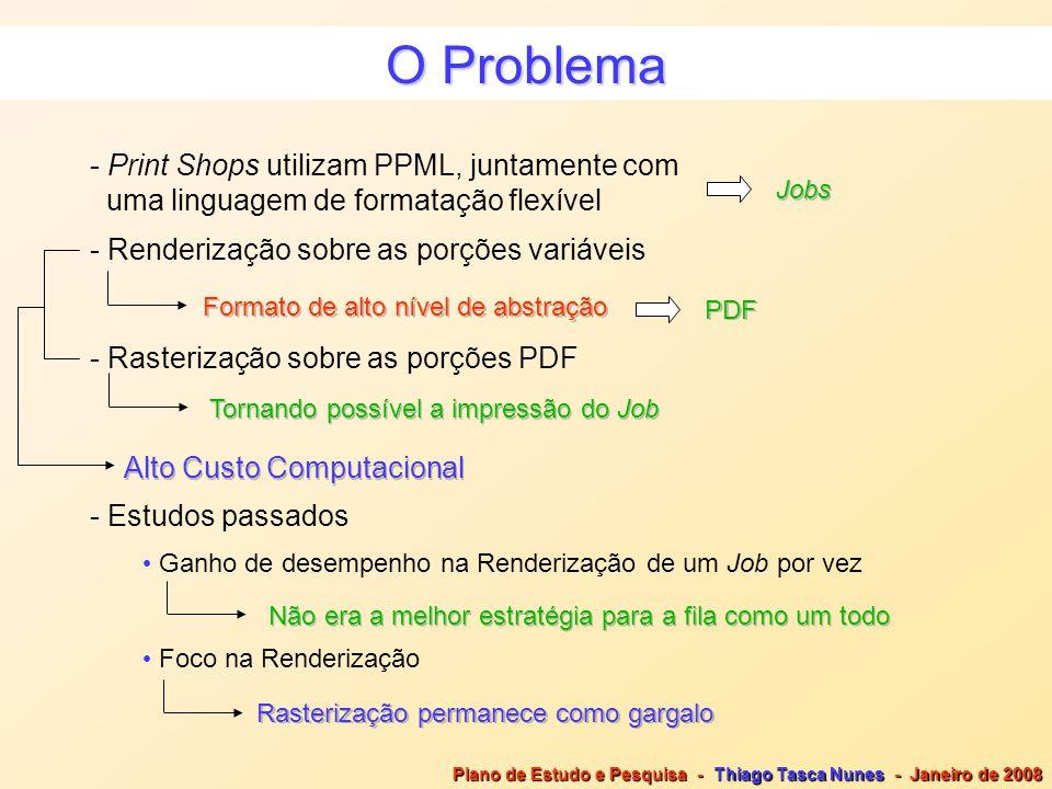 O Problema - Print Shops utilizam PPML, juntamente com uma linguagem de formatação flexível - Renderização sobre as porções variáveis Formato de alto