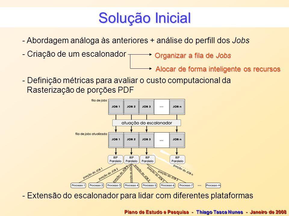 Solução Inicial - Abordagem análoga às anteriores + análise do perfill dos Jobs - Criação de um escalonador Organizar a fila de Jobs Alocar de forma i