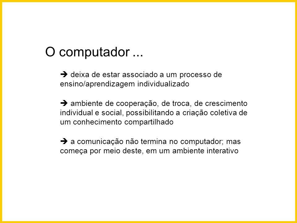 Cor da letra x Cor de fundo do slide PERIGO CorFonte - Texto