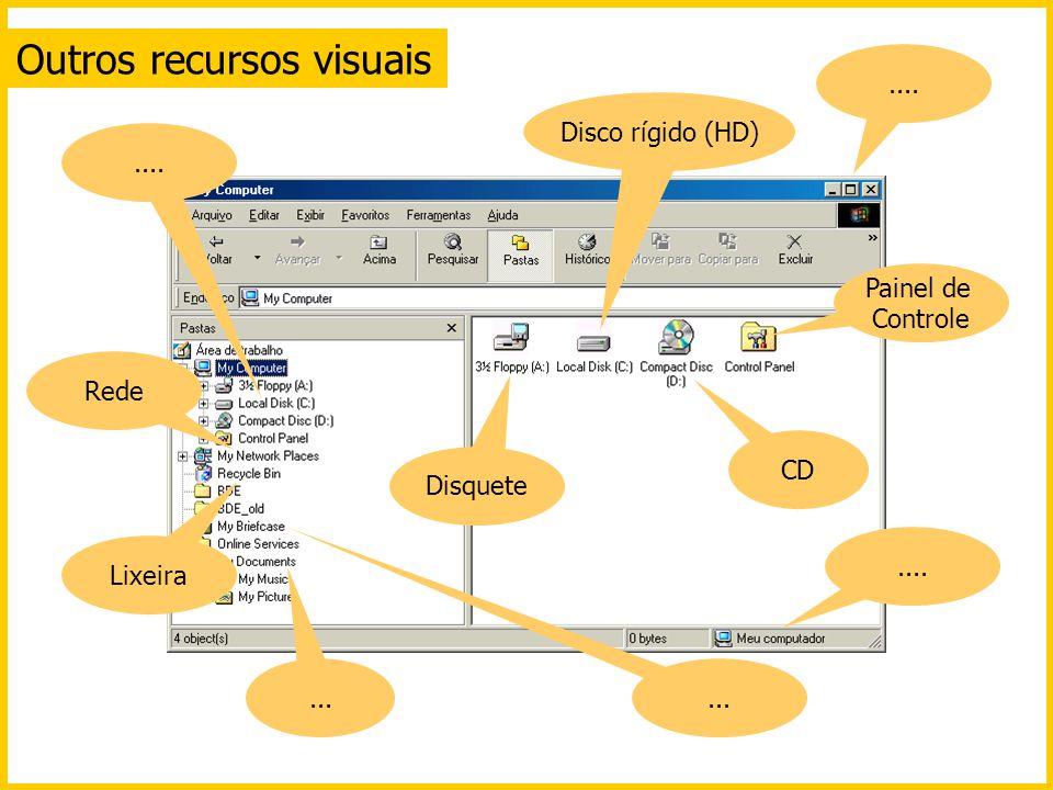Disco rígido (HD) Disquete CD Painel de Controle Rede Lixeira Outros recursos visuais