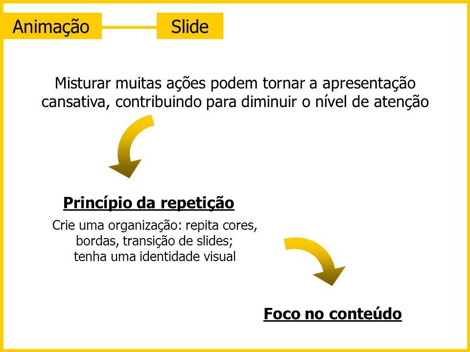 AnimaçãoSlide Crie uma organização: repita cores, bordas, transição de slides; tenha uma identidade visual Princípio da repetição Misturar muitas ações podem tornar a apresentação cansativa, contribuindo para diminuir o nível de atenção Foco no conteúdo