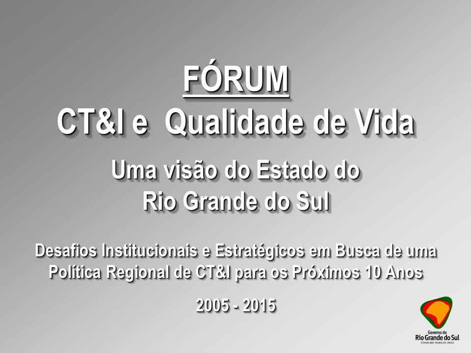 FÓRUM CT&I e Qualidade de Vida FÓRUM Uma visão do Estado do Rio Grande do Sul Desafios Institucionais e Estratégicos em Busca de uma Política Regional de CT&I para os Próximos 10 Anos 2005 - 2015 Desafios Institucionais e Estratégicos em Busca de uma Política Regional de CT&I para os Próximos 10 Anos 2005 - 2015