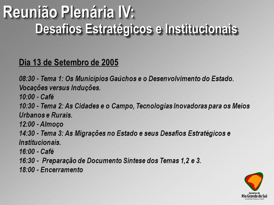 08:30 - Tema 1: Os Municípios Gaúchos e o Desenvolvimento do Estado.