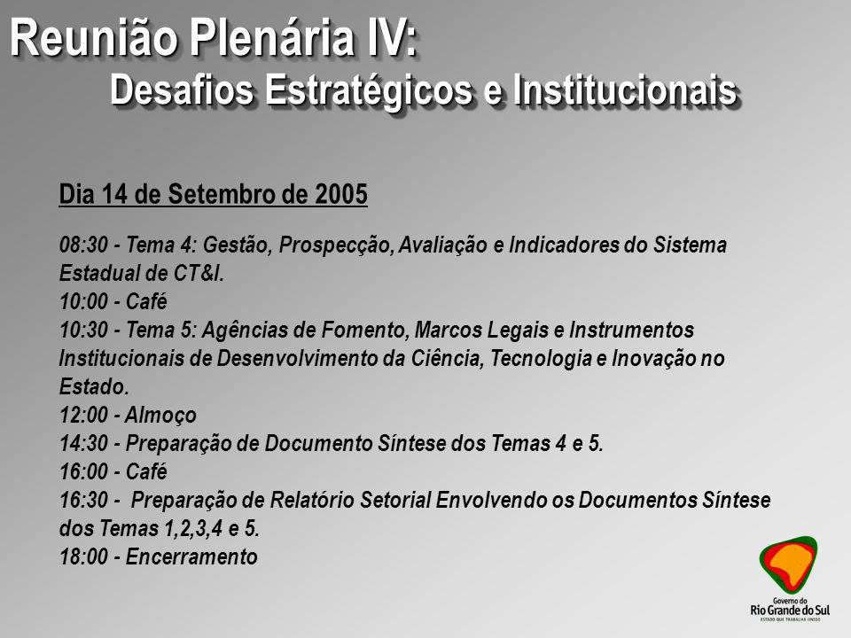 08:30 - Tema 4: Gestão, Prospecção, Avaliação e Indicadores do Sistema Estadual de CT&I.