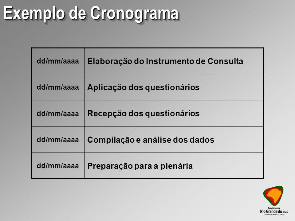 Exemplo de Cronograma dd/mm/aaaa Elaboração do Instrumento de Consulta dd/mm/aaaa Aplicação dos questionários dd/mm/aaaa Recepção dos questionários dd/mm/aaaa Compilação e análise dos dados dd/mm/aaaa Preparação para a plenária