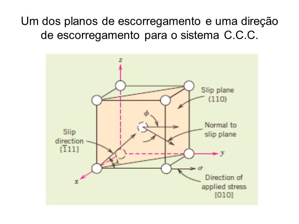 Um dos planos de escorregamento e uma direção de escorregamento para o sistema C.C.C.