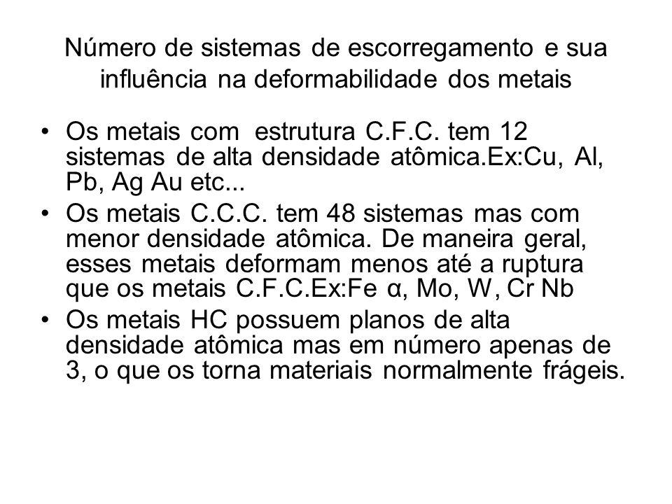 Número de sistemas de escorregamento e sua influência na deformabilidade dos metais Os metais com estrutura C.F.C. tem 12 sistemas de alta densidade a
