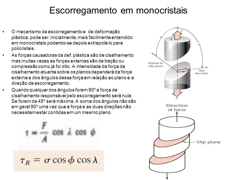 Escorregamento em monocristais O mecanismo de escorregamento e de deformação plástica, pode ser, inicialmente, mais facilmente entendido em monocrista