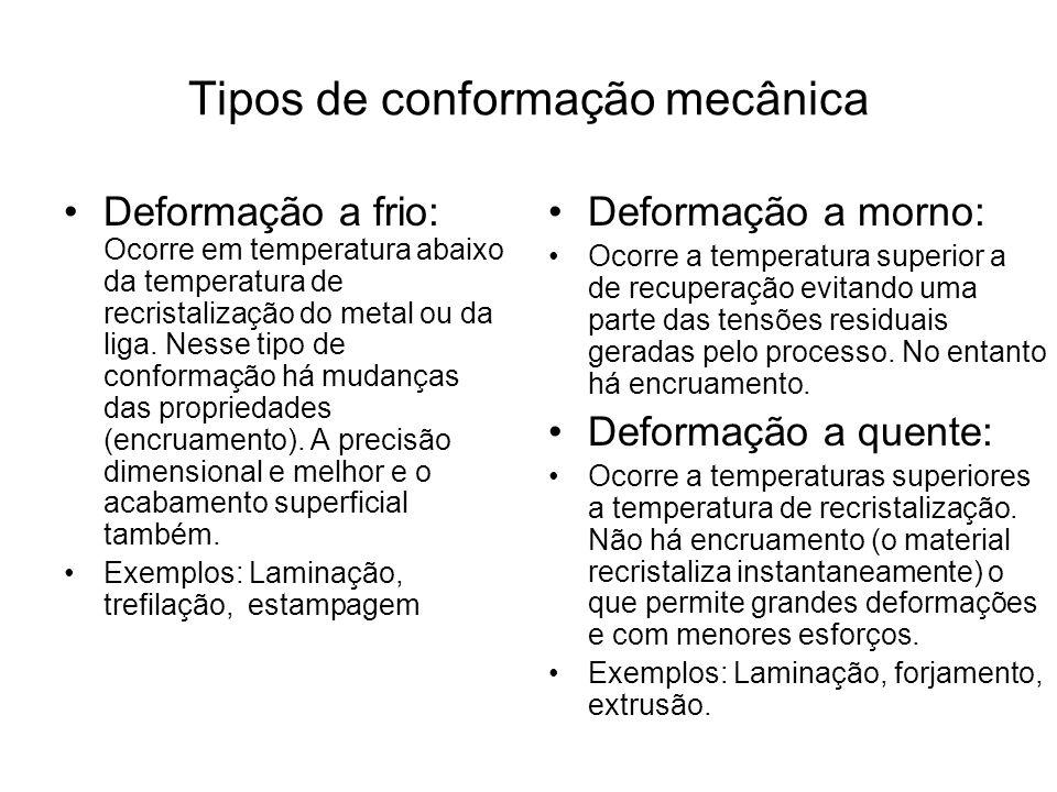Tipos de conformação mecânica Deformação a frio: Ocorre em temperatura abaixo da temperatura de recristalização do metal ou da liga. Nesse tipo de con