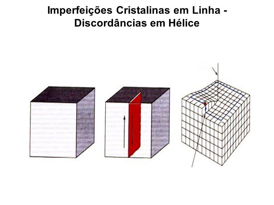 Forjamento em matriz aberta (esquerda) e em matriz fechada (direita)