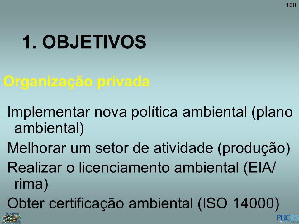 100 1. OBJETIVOS Organização privada Implementar nova política ambiental (plano ambiental) Melhorar um setor de atividade (produção) Realizar o licenc