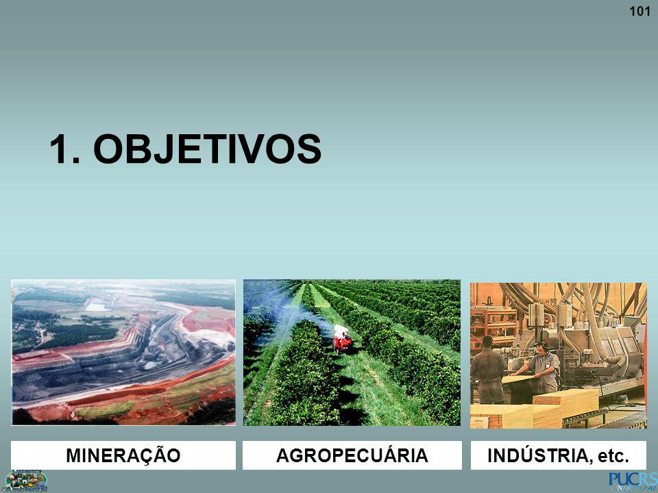101 1. OBJETIVOS MINERAÇÃO AGROPECUÁRIA INDÚSTRIA, etc.