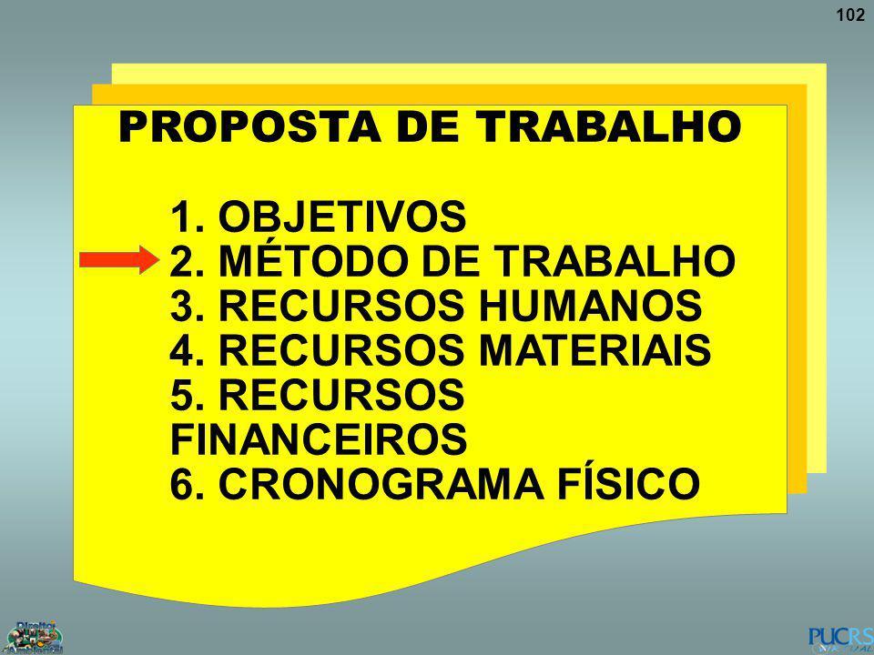 102 PROPOSTA DE TRABALHO 1. OBJETIVOS 2. MÉTODO DE TRABALHO 3. RECURSOS HUMANOS 4. RECURSOS MATERIAIS 5. RECURSOS FINANCEIROS 6. CRONOGRAMA FÍSICO