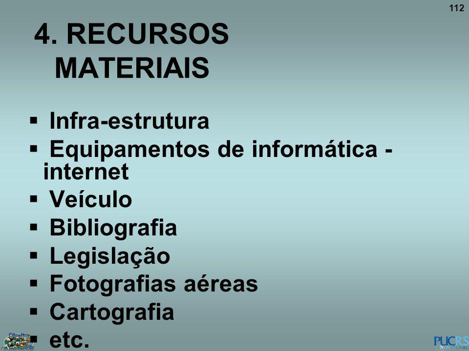 112 4. RECURSOS MATERIAIS Infra-estrutura Equipamentos de informática - internet Veículo Bibliografia Legislação Fotografias aéreas Cartografia etc.