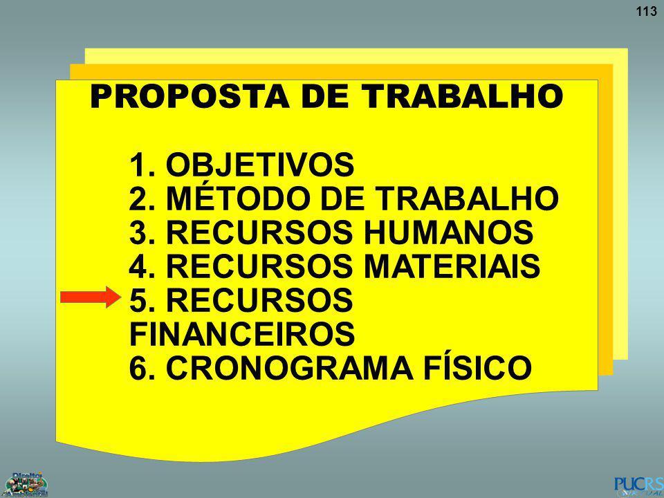 113 PROPOSTA DE TRABALHO 1. OBJETIVOS 2. MÉTODO DE TRABALHO 3. RECURSOS HUMANOS 4. RECURSOS MATERIAIS 5. RECURSOS FINANCEIROS 6. CRONOGRAMA FÍSICO