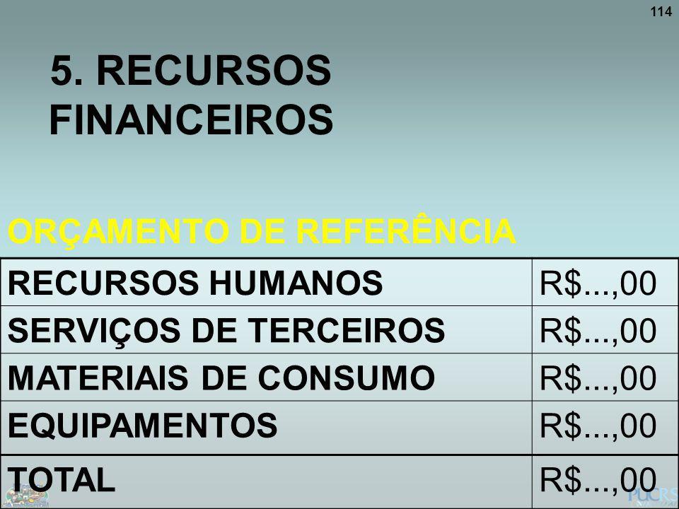 114 5. RECURSOS FINANCEIROS ORÇAMENTO DE REFERÊNCIA RECURSOS HUMANOSR$...,00 SERVIÇOS DE TERCEIROSR$...,00 MATERIAIS DE CONSUMOR$...,00 EQUIPAMENTOSR$