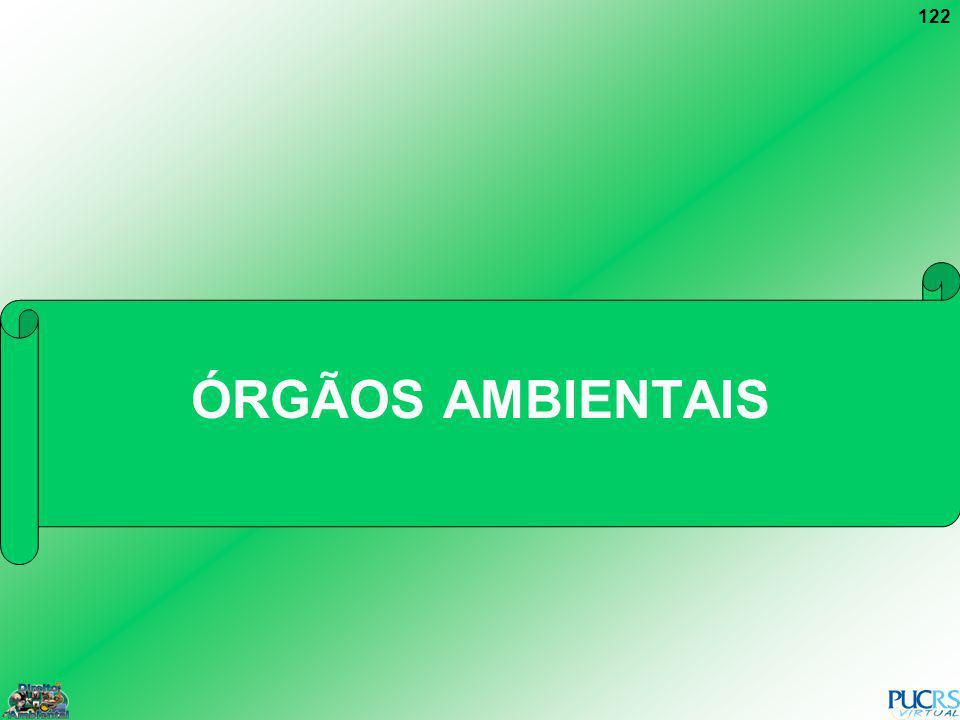 122 ÓRGÃOS AMBIENTAIS