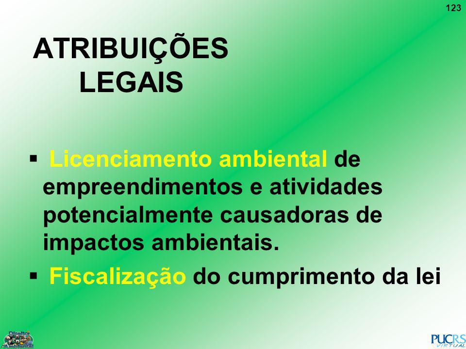 123 ATRIBUIÇÕES LEGAIS Licenciamento ambiental de empreendimentos e atividades potencialmente causadoras de impactos ambientais. Fiscalização do cumpr