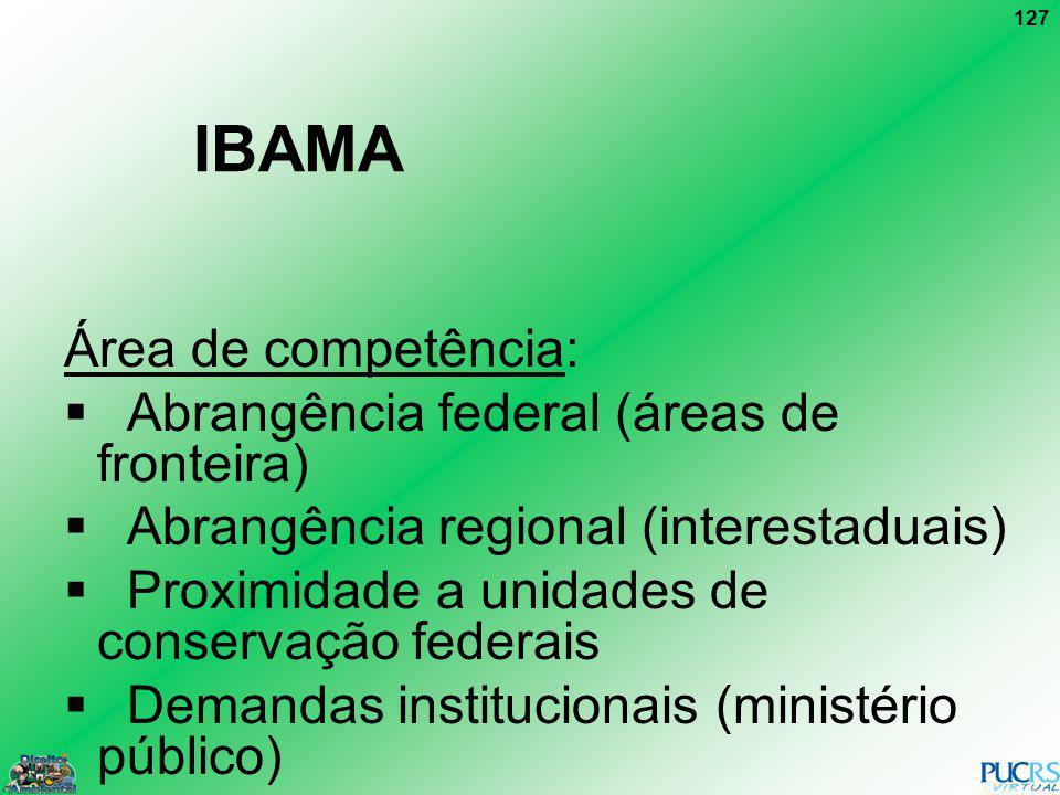 127 IBAMA Área de competência: Abrangência federal (áreas de fronteira) Abrangência regional (interestaduais) Proximidade a unidades de conservação fe