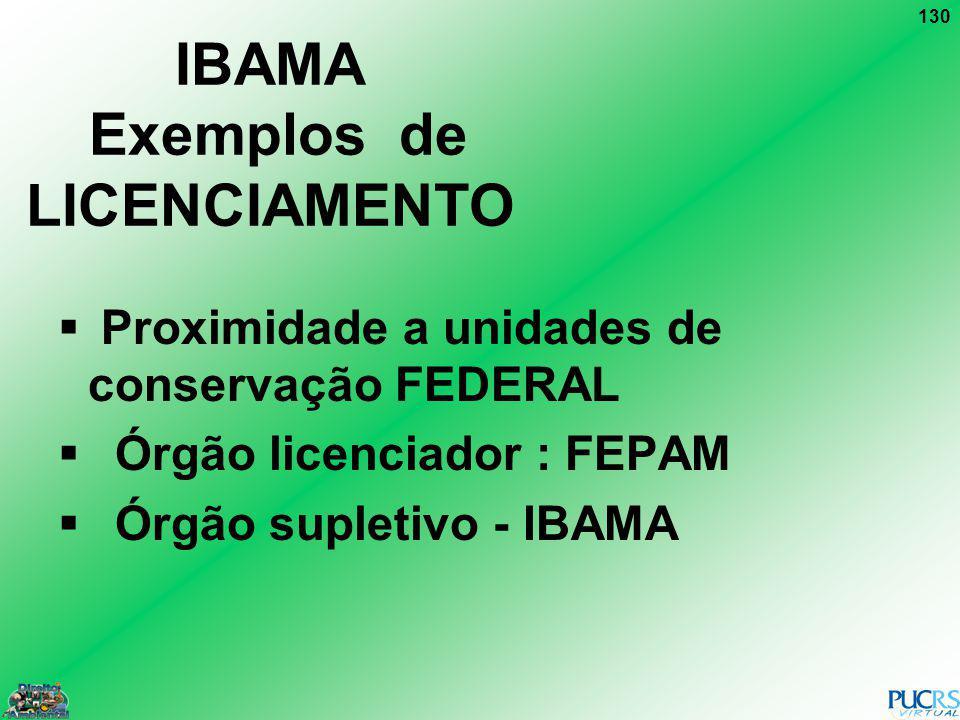 130 IBAMA Exemplos de LICENCIAMENTO Proximidade a unidades de conservação FEDERAL Órgão licenciador : FEPAM Órgão supletivo - IBAMA