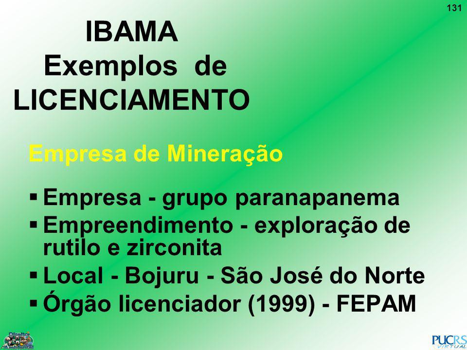 131 IBAMA Exemplos de LICENCIAMENTO Empresa de Mineração Empresa - grupo paranapanema Empreendimento - exploração de rutilo e zirconita Local - Bojuru