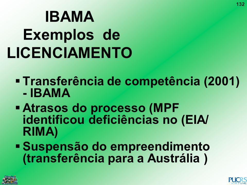 132 IBAMA Exemplos de LICENCIAMENTO Transferência de competência (2001) - IBAMA Atrasos do processo (MPF identificou deficiências no (EIA/ RIMA) Suspe