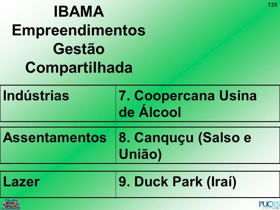 135 IBAMA Empreendimentos Gestão Compartilhada Indústrias7. Coopercana Usina de Álcool Assentamentos8. Canquçu (Salso e União) Lazer9. Duck Park (Iraí