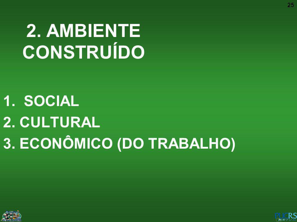25 2. AMBIENTE CONSTRUÍDO 1. SOCIAL 2. CULTURAL 3. ECONÔMICO (DO TRABALHO)