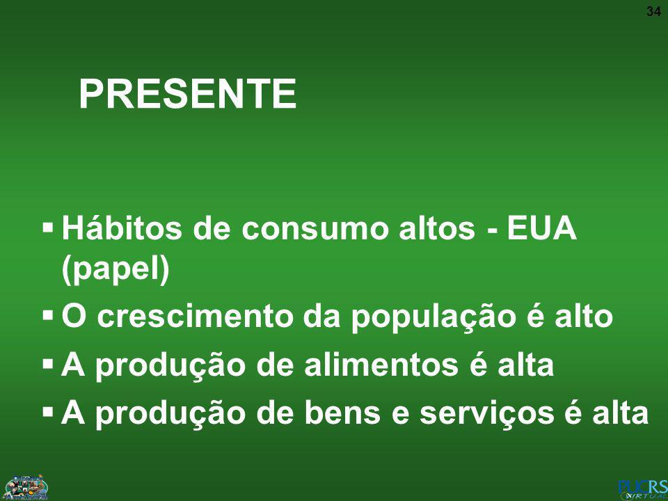 34 PRESENTE Hábitos de consumo altos - EUA (papel) O crescimento da população é alto A produção de alimentos é alta A produção de bens e serviços é al