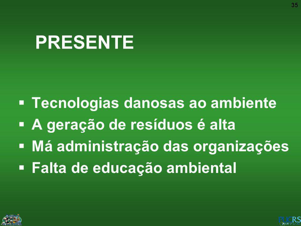 35 PRESENTE Tecnologias danosas ao ambiente A geração de resíduos é alta Má administração das organizações Falta de educação ambiental