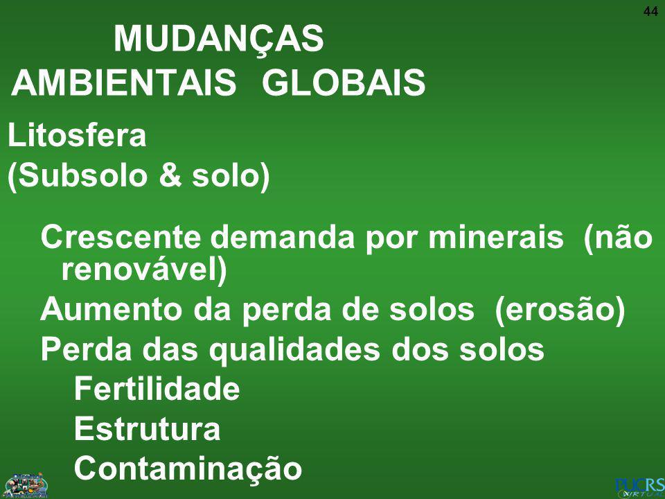 44 MUDANÇAS AMBIENTAIS GLOBAIS Litosfera (Subsolo & solo) Crescente demanda por minerais (não renovável) Aumento da perda de solos (erosão) Perda das