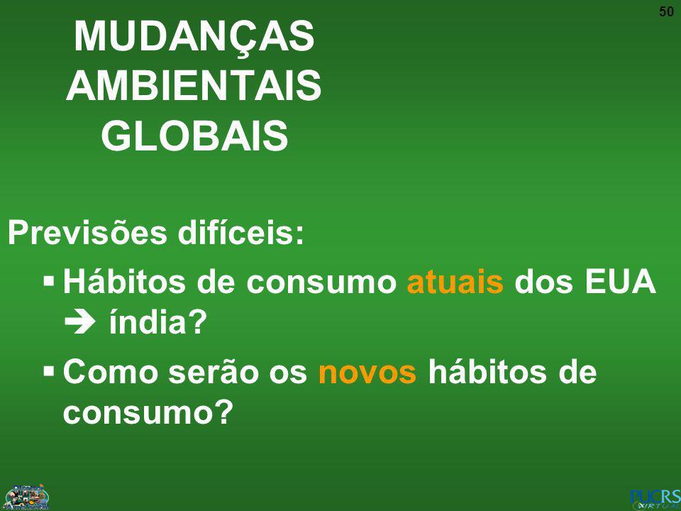 50 Previsões difíceis: Hábitos de consumo atuais dos EUA índia? Como serão os novos hábitos de consumo? MUDANÇAS AMBIENTAIS GLOBAIS