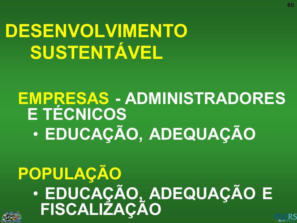 60 EMPRESAS - ADMINISTRADORES E TÉCNICOS EDUCAÇÃO, ADEQUAÇÃO POPULAÇÃO EDUCAÇÃO, ADEQUAÇÃO E FISCALIZAÇÃO DESENVOLVIMENTO SUSTENTÁVEL
