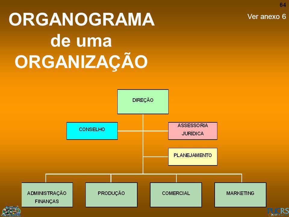 64 ORGANOGRAMA de uma ORGANIZAÇÃO Ver anexo 6