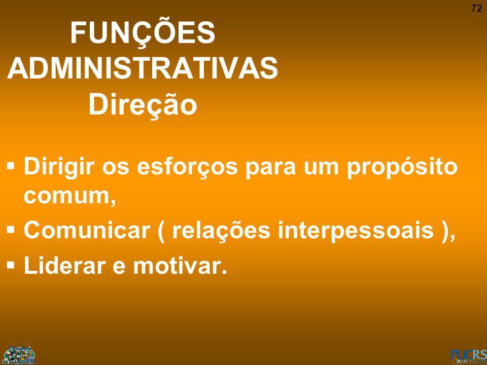 72 FUNÇÕES ADMINISTRATIVAS Direção Dirigir os esforços para um propósito comum, Comunicar ( relações interpessoais ), Liderar e motivar.