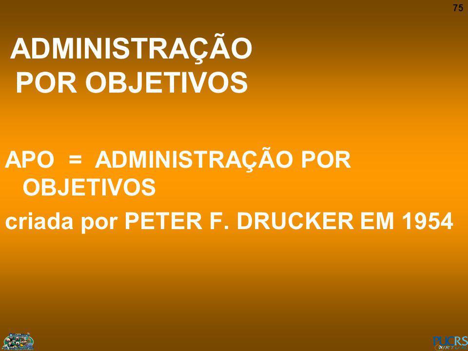 75 ADMINISTRAÇÃO POR OBJETIVOS APO = ADMINISTRAÇÃO POR OBJETIVOS criada por PETER F. DRUCKER EM 1954