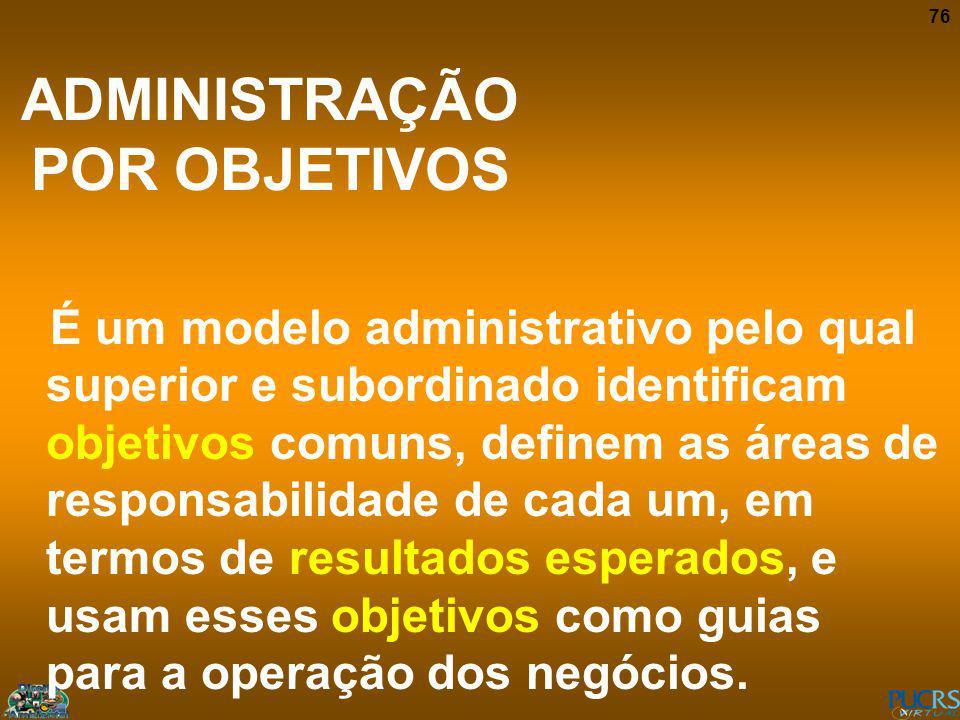 76 ADMINISTRAÇÃO POR OBJETIVOS É um modelo administrativo pelo qual superior e subordinado identificam objetivos comuns, definem as áreas de responsab