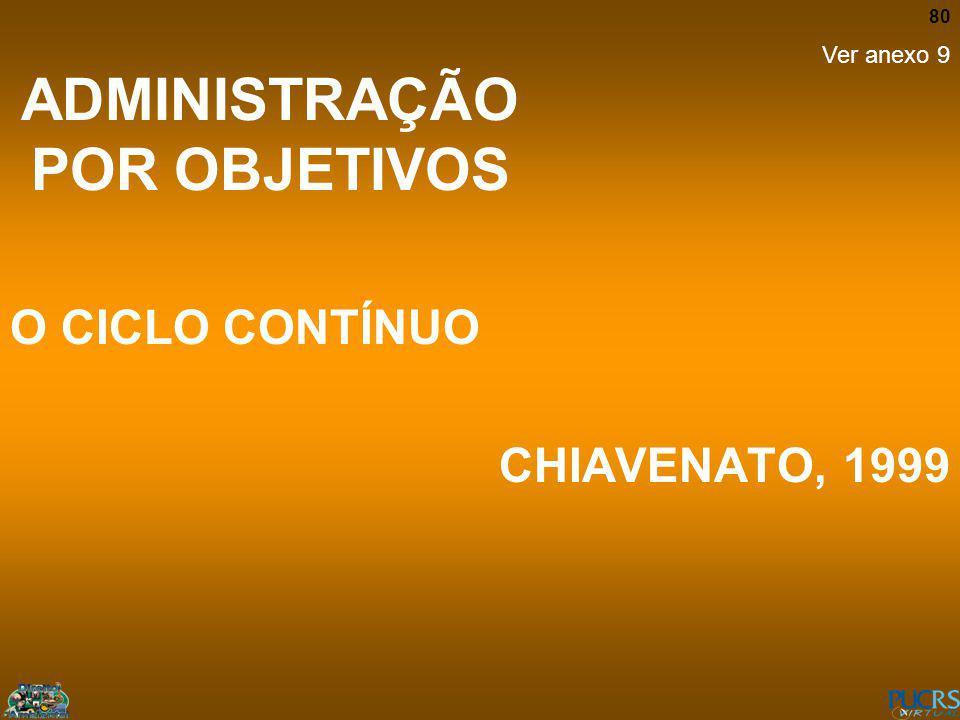 80 ADMINISTRAÇÃO POR OBJETIVOS O CICLO CONTÍNUO CHIAVENATO, 1999 Ver anexo 9