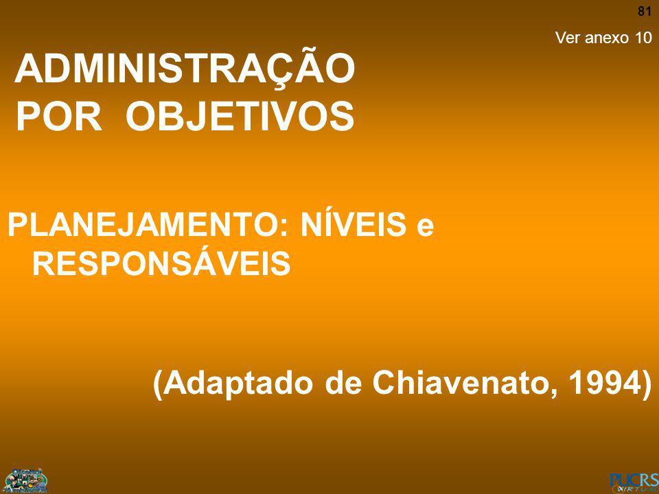 81 ADMINISTRAÇÃO POR OBJETIVOS PLANEJAMENTO: NÍVEIS e RESPONSÁVEIS (Adaptado de Chiavenato, 1994) Ver anexo 10
