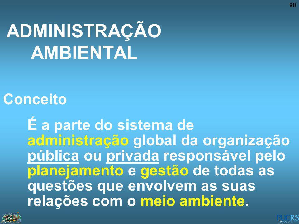 90 ADMINISTRAÇÃO AMBIENTAL Conceito É a parte do sistema de administração global da organização pública ou privada responsável pelo planejamento e ges