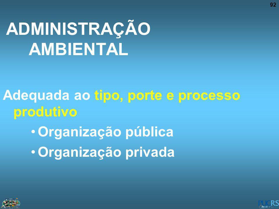 92 ADMINISTRAÇÃO AMBIENTAL Adequada ao tipo, porte e processo produtivo Organização pública Organização privada