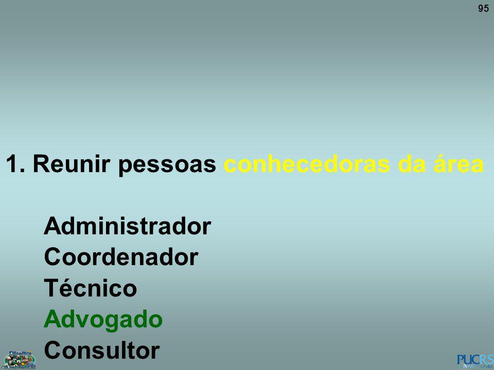 95 1. Reunir pessoas conhecedoras da área Administrador Coordenador Técnico Advogado Consultor